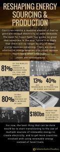 POWER & ENERGY SERIES