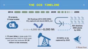 CCS IG 1